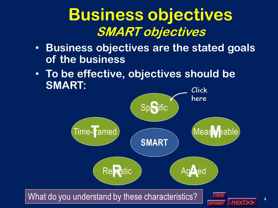 the importance of objectives to the effectiveness of a company Aligning goals and objectives is the most effective way for any business to improve their chances of eventually attaining all of their goals much of the heavy work is going to fall on management when an mbo style is adopted by a company they have to make sure that every decision made at the.