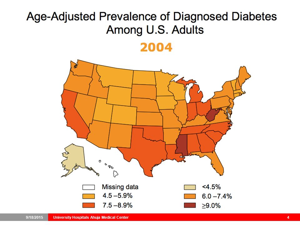 Diabetes: The Modern Epidemic Roy Buchinsky, MD Director of Wellness