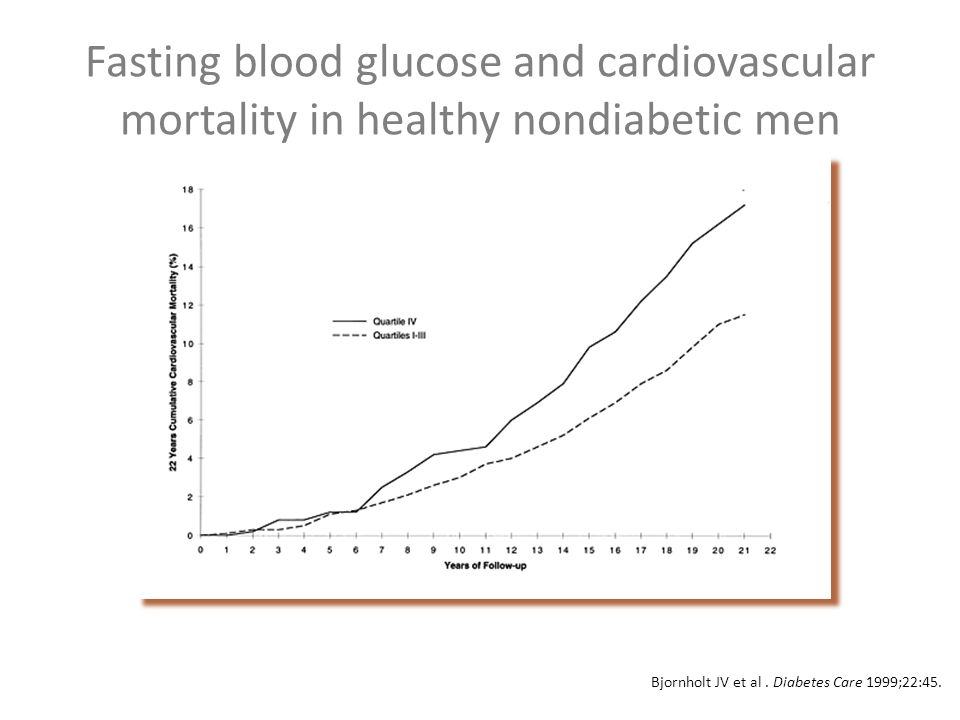 Fasting blood glucose and cardiovascular mortality in healthy nondiabetic men Bjornholt JV et al.