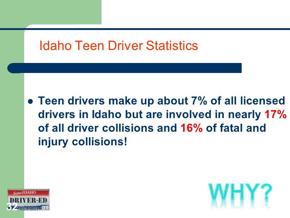 idaho drivers license age 17