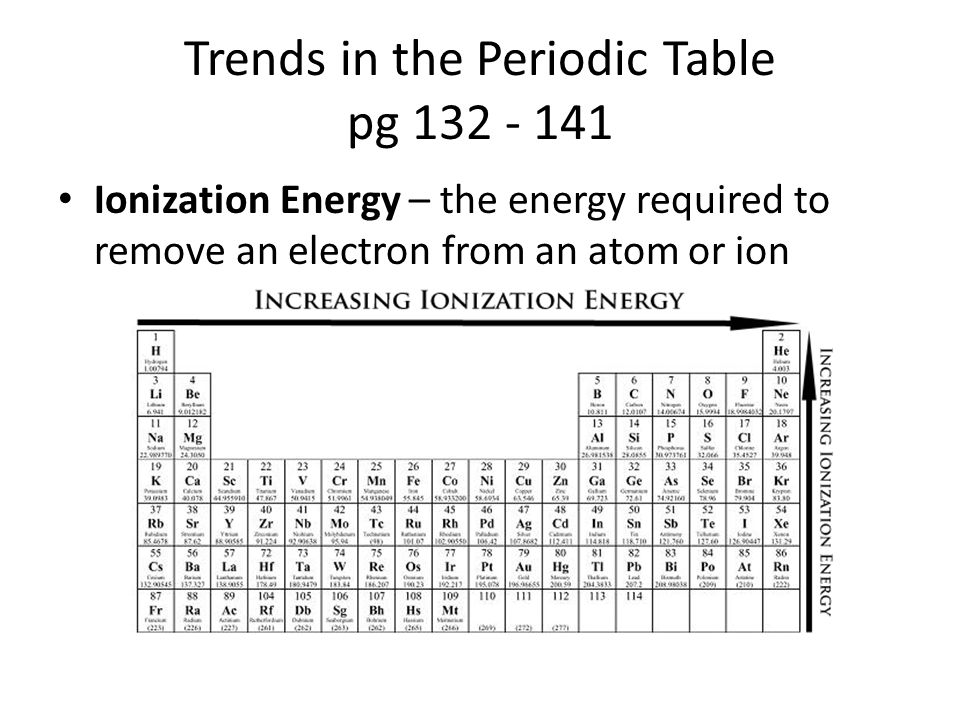 Trends in the Periodic Table pg Ionization Energy – the energy required to remove an electron from an atom or ion