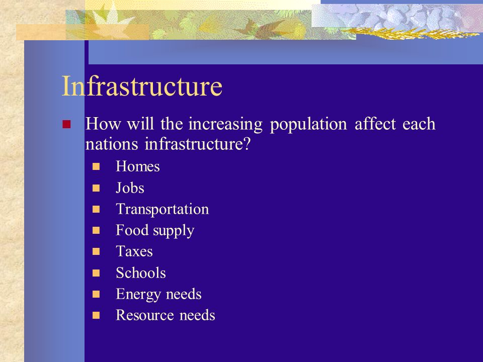 Infrastructure How will the increasing population affect each nations infrastructure.