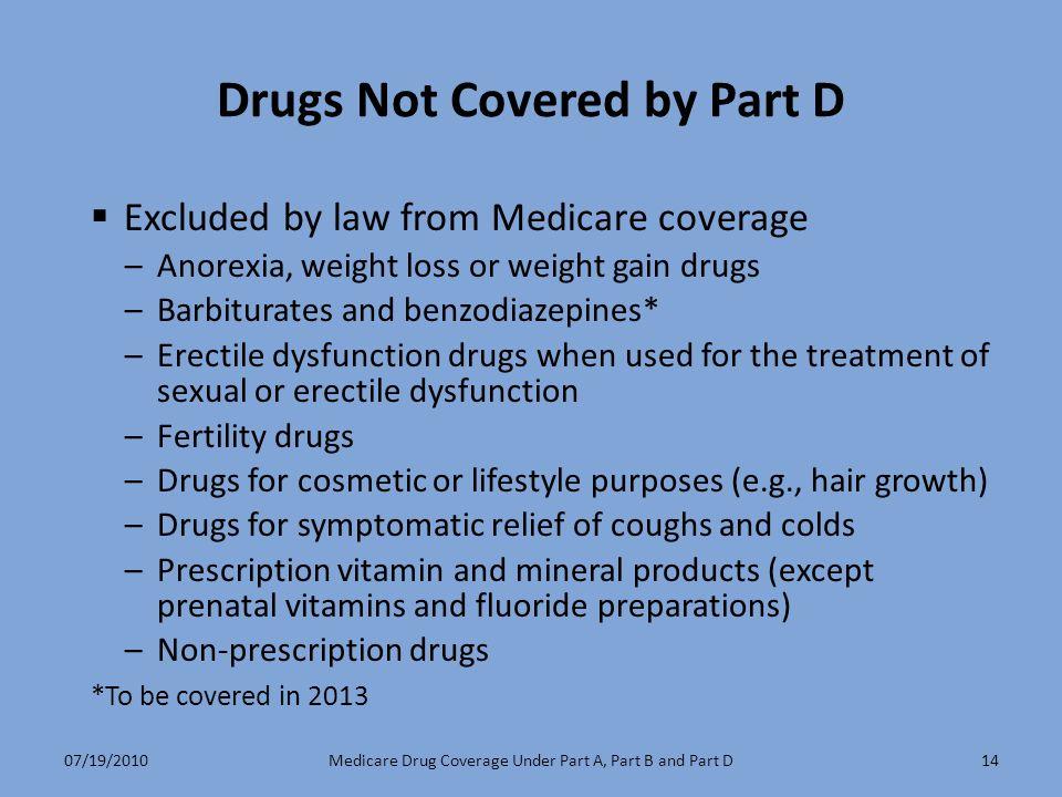 Understanding Medicare Prescription Drug Coverage Module Ppt Download