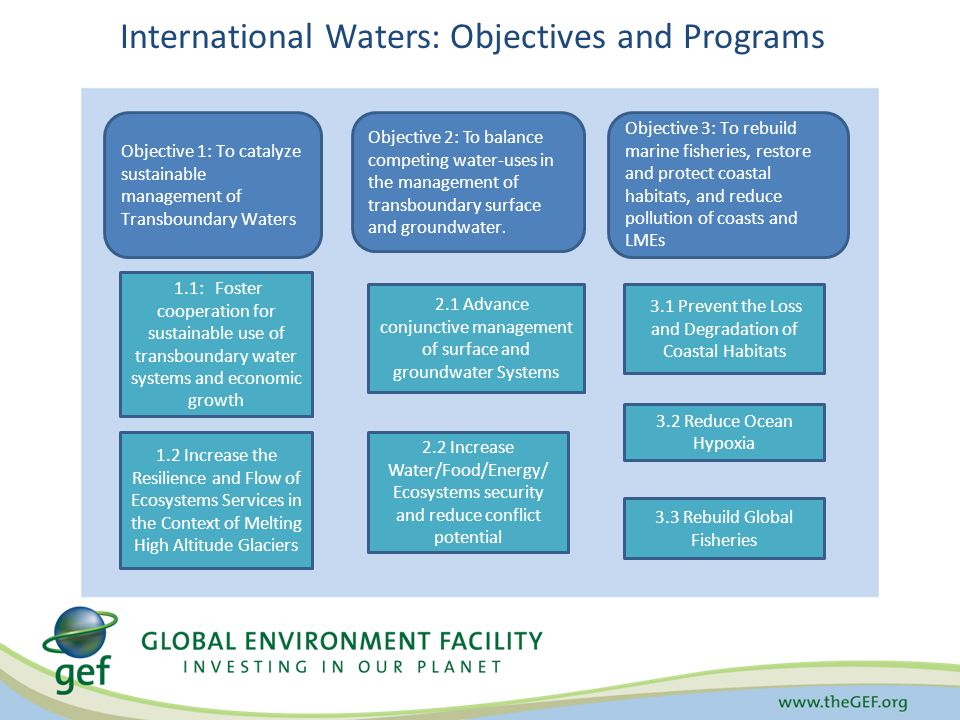 Objective 1: To catalyze sustainable management of Transboundary Waters Objective 2: To balance competing water-uses in the management of transboundary surface and groundwater.