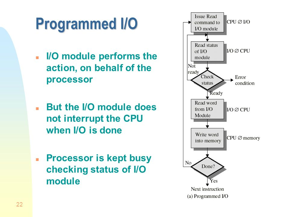 22 Programmed I/O n I/O module performs the action, on behalf of the processor n But the I/O module does not interrupt the CPU when I/O is done n Processor is kept busy checking status of I/O module