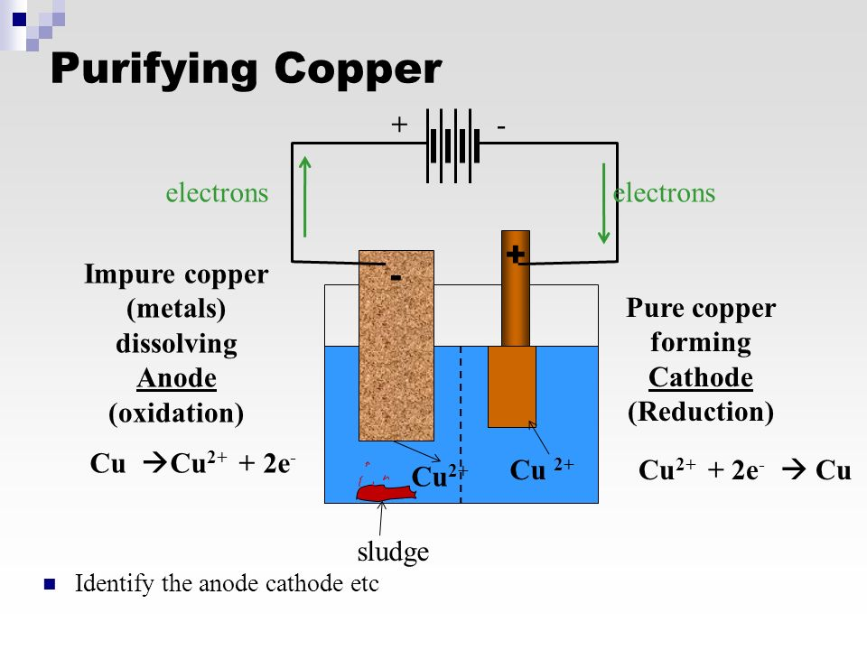 Electrolytic cell: Converts electrical energy to chemical energy