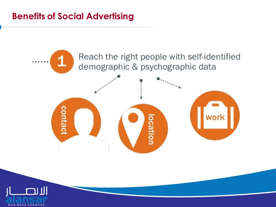 Benefits of Social Advertising