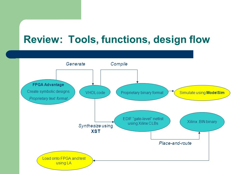 Introduction to design tools coe review tools functions design 3 review tools ccuart Image collections