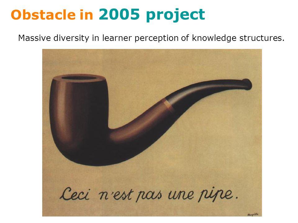 Obstacle in 2005 project Massive diversity in learner perception of knowledge structures.