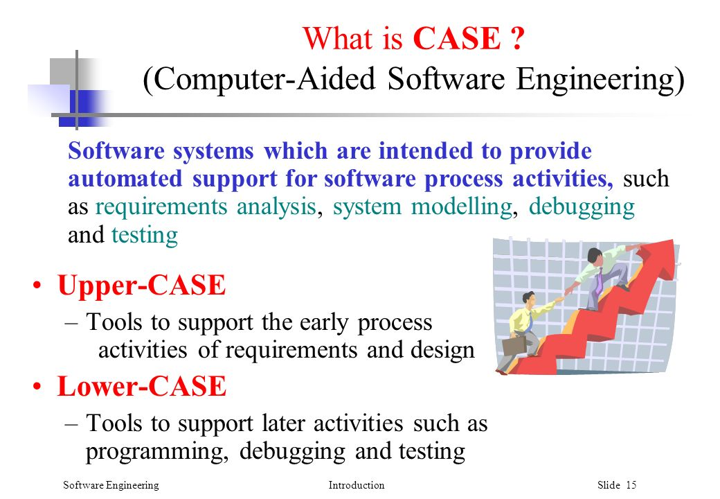 Software EngineeringIntroduction Slide 15 What is CASE .