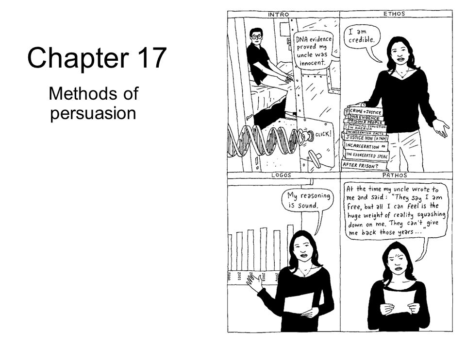 Chapter 17 Methods of persuasion