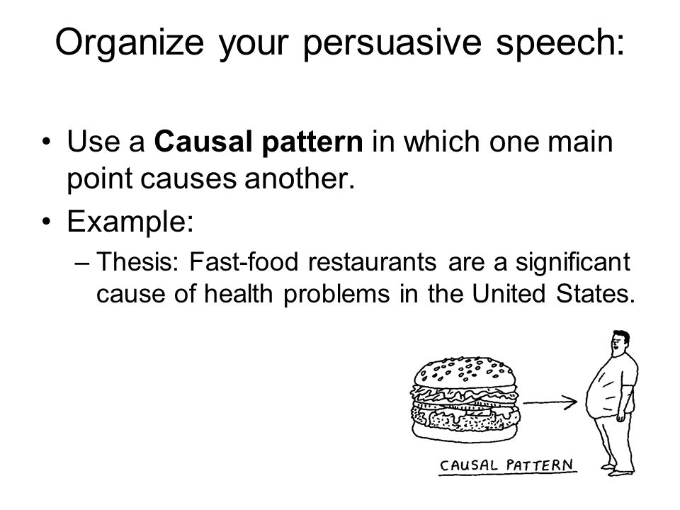 Organize your persuasive speech: Use a Causal pattern in which one main point causes another.