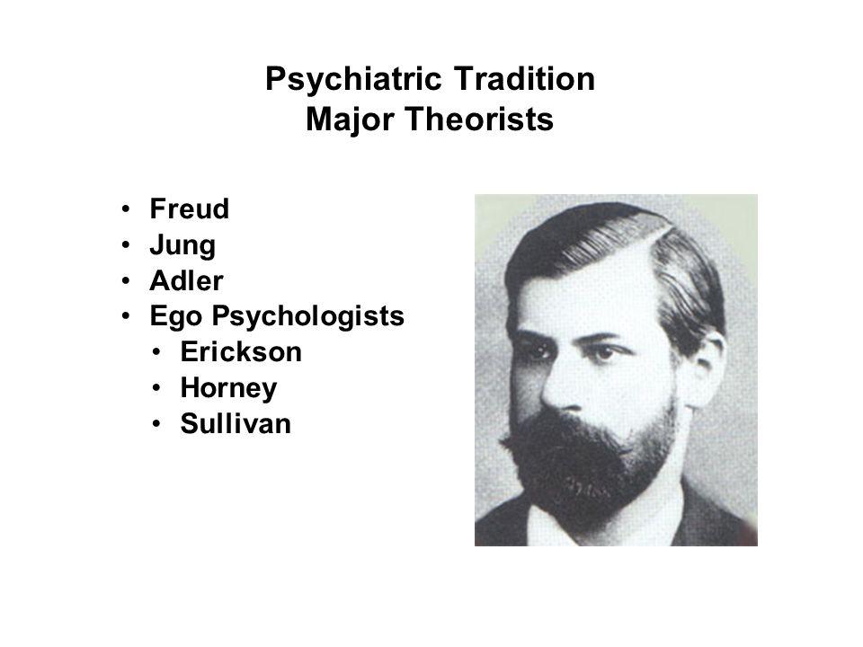 galton psychology