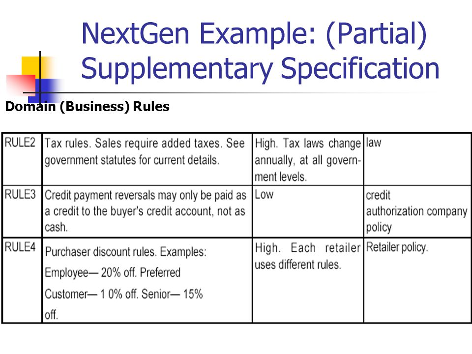 Identifying other requirements write a supplementary specification 13 nextgen example partial supplementary specification domain business rules wajeb Choice Image