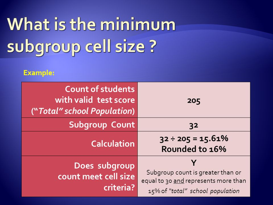 Example: Count of students with valid test score ( Total school Population) 205 Subgroup Count32 Calculation 32 ÷ 205 = 15.61% Rounded to 16% Does subgroup count meet cell size criteria.