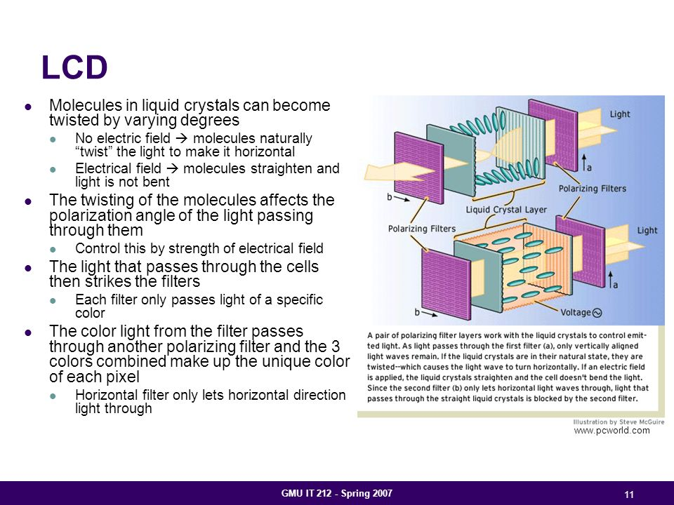 GMU IT 212 - Spring 2007 11 LCD Molecules in liquid crystals can become twisted by varying degrees No electric field  molecules naturally twist the light to make it horizontal Electrical field  molecules straighten and light is not bent The twisting of the molecules affects the polarization angle of the light passing through them Control this by strength of electrical field The light that passes through the cells then strikes the filters Each filter only passes light of a specific color The color light from the filter passes through another polarizing filter and the 3 colors combined make up the unique color of each pixel Horizontal filter only lets horizontal direction light through www.pcworld.com