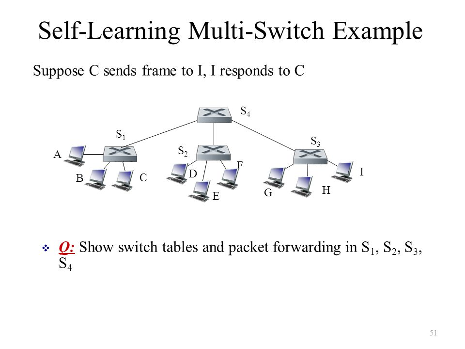 Part 5: Data Link Layer CSE 3461/5461 Reading: Chapter 5