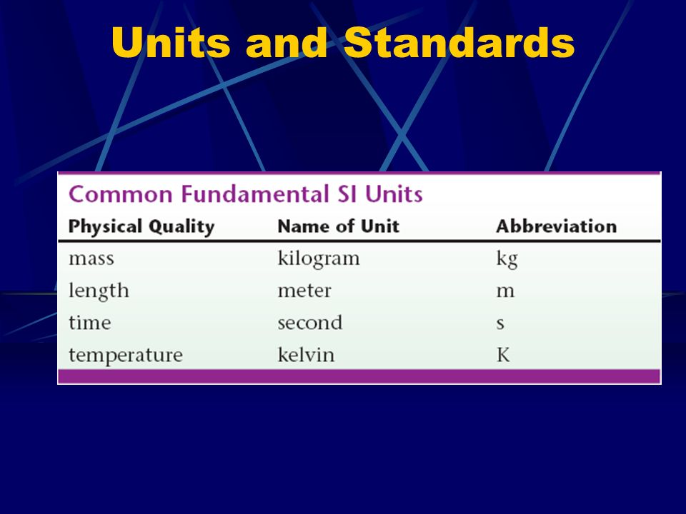 Units and Standards