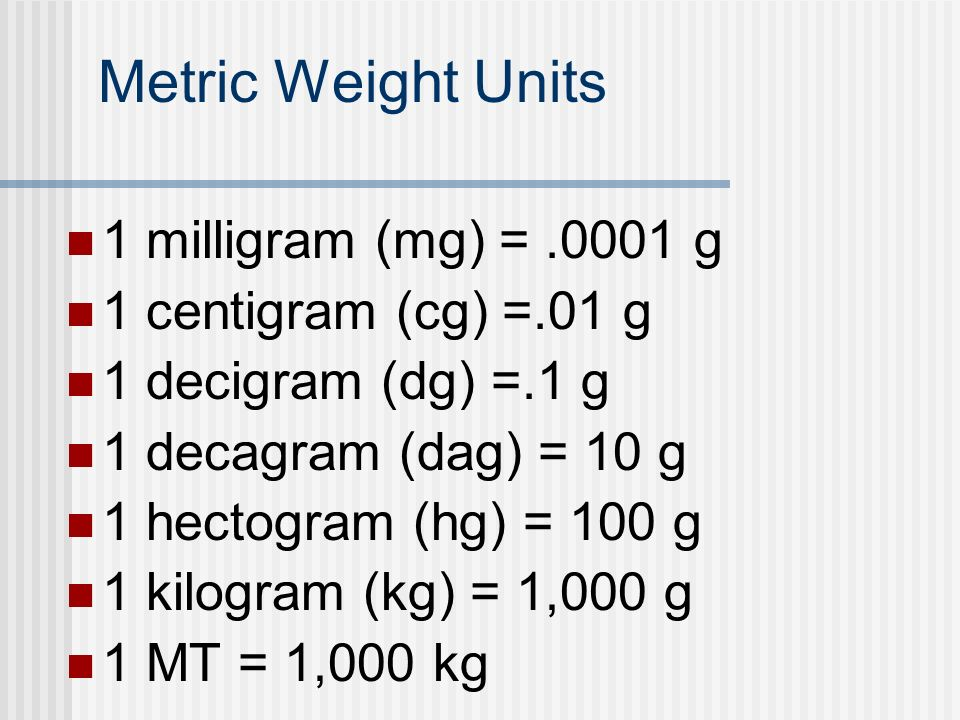 lesson plan using english and metric measurements note it is