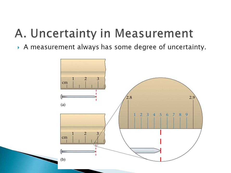  A measurement always has some degree of uncertainty.