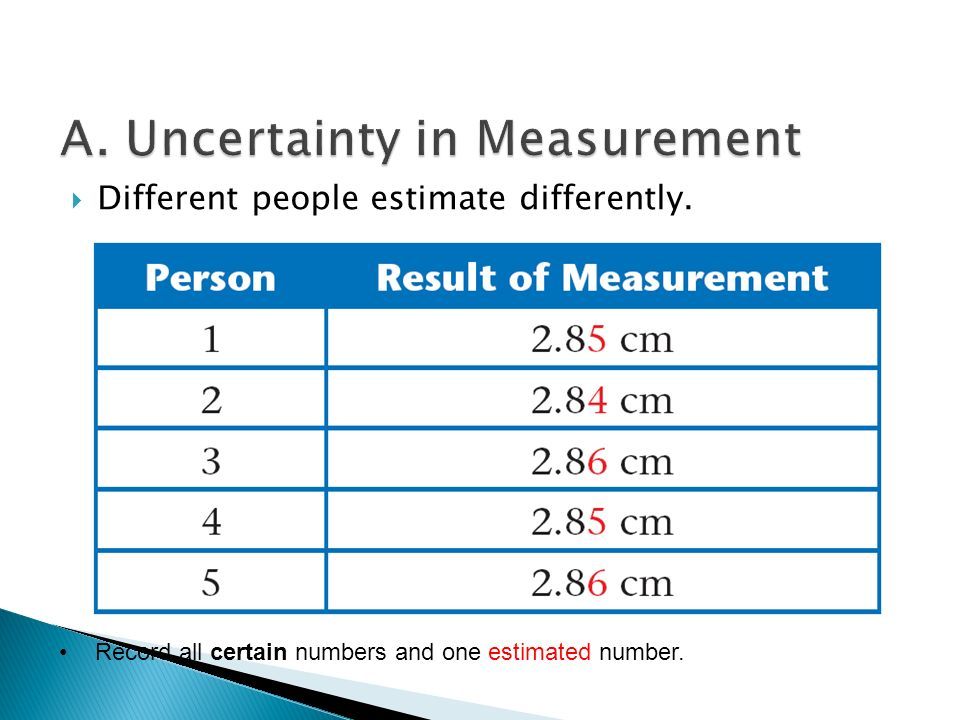  Different people estimate differently. Record all certain numbers and one estimated number.