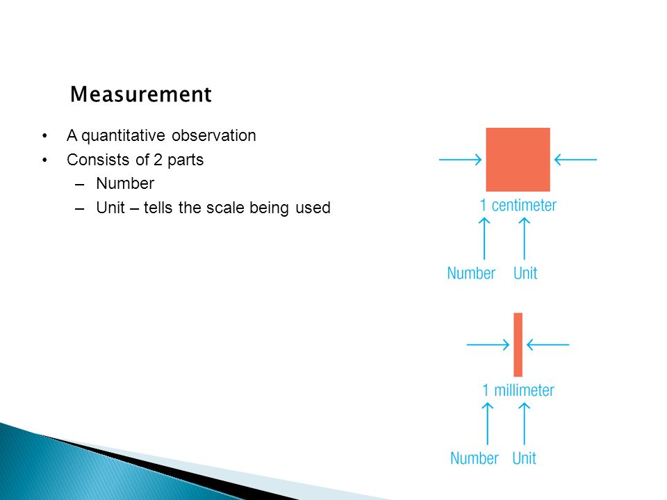 Measurement A quantitative observation Consists of 2 parts –Number –Unit – tells the scale being used