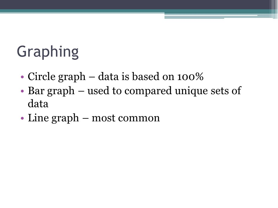 Graphing Circle graph – data is based on 100% Bar graph – used to compared unique sets of data Line graph – most common
