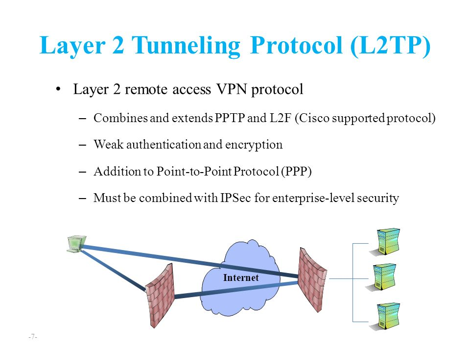 What can L2TP do for your network?