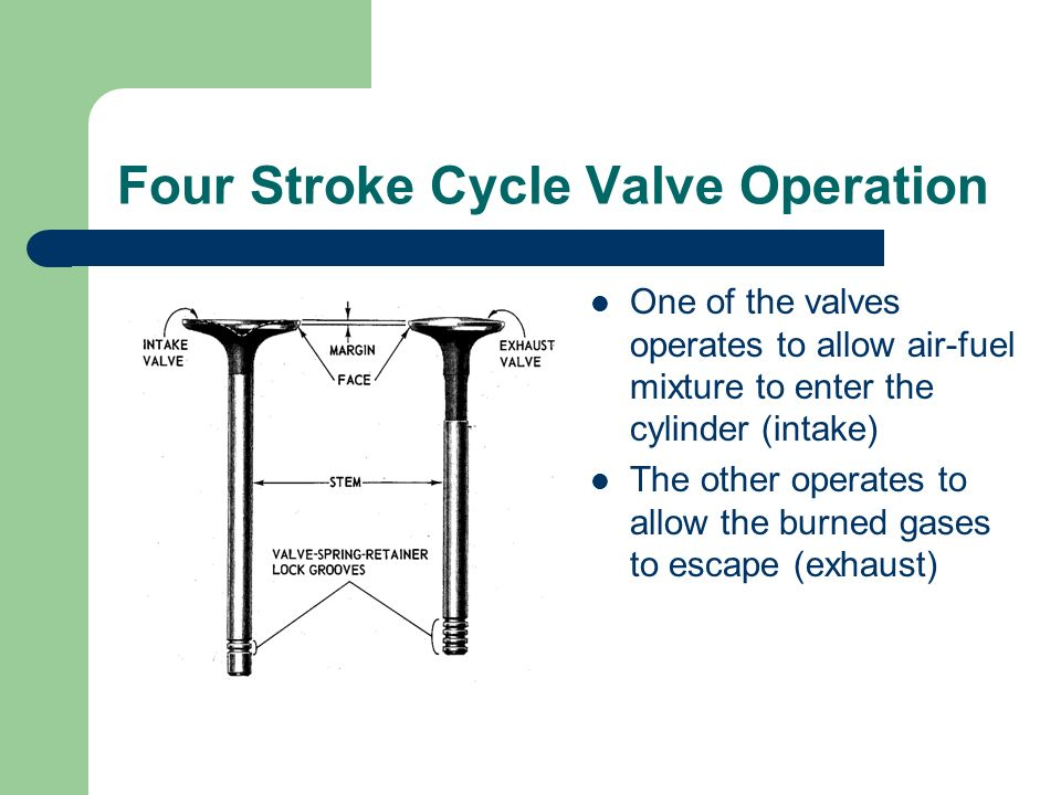 Four Stroke Cycle Valve Operation. This figure shows typical valves on four cycle engine operation, four cycles of a diesel engine, aircraft air cycle machine diagram, four cycle engine animation, atkinson cycle diagram, four functioning srtoke motor diagram, four cylinder engine diagram, diesel cycle diagram, four cycle engine theory, theory 4 cycle engine diagram, four cycle engine cutaway, p v cycle engine diagram, four cycle oil, four stroke,