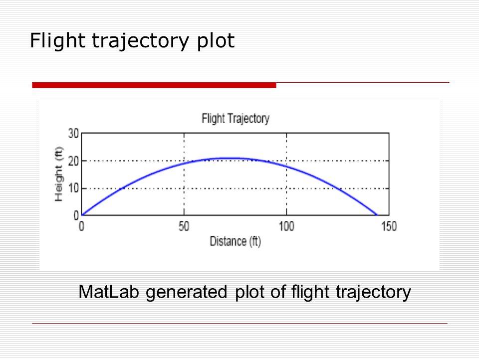 Engineering Problem Solving Kuncicky – MatLab Programming G