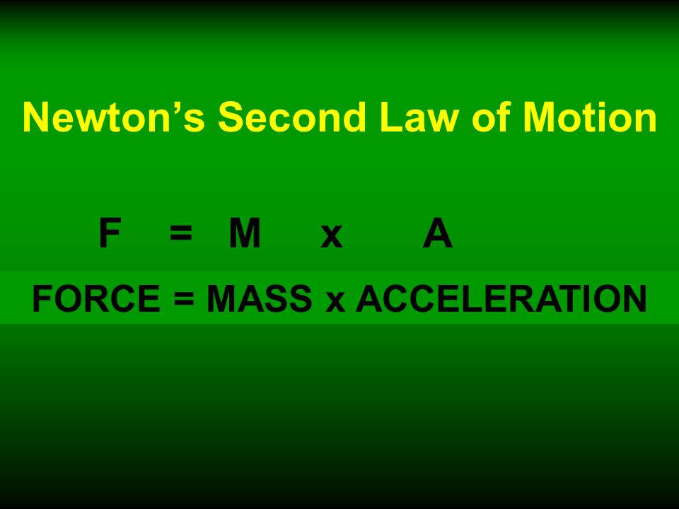Newton's Second Law of Motion F = M x A FORCE = MASS x ACCELERATION