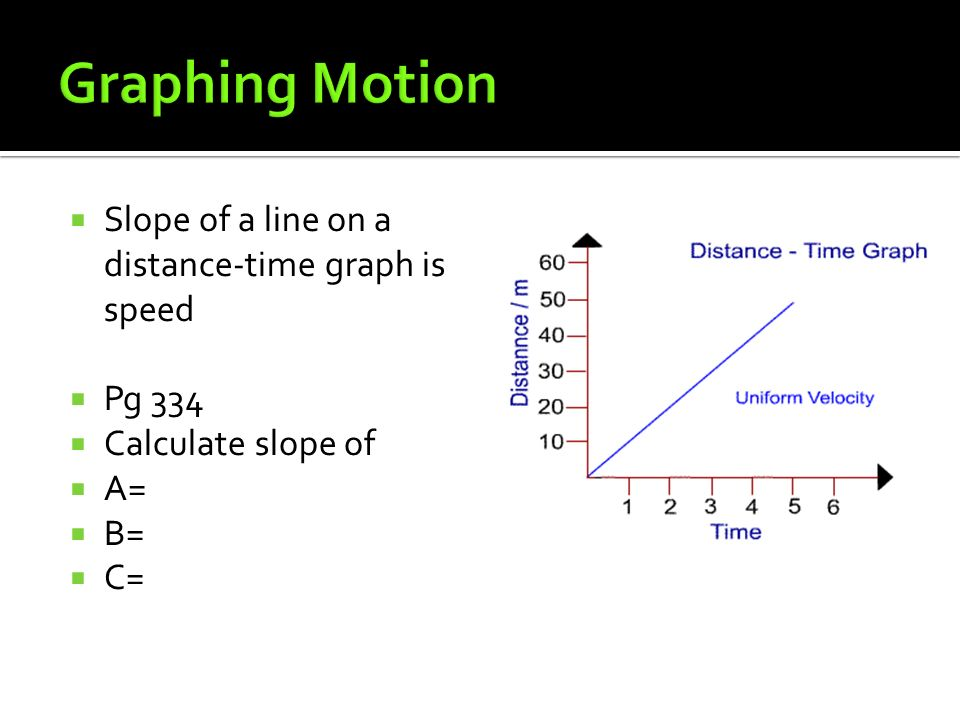  Slope of a line on a distance-time graph is speed  Pg 334  Calculate slope of  A=  B=  C=