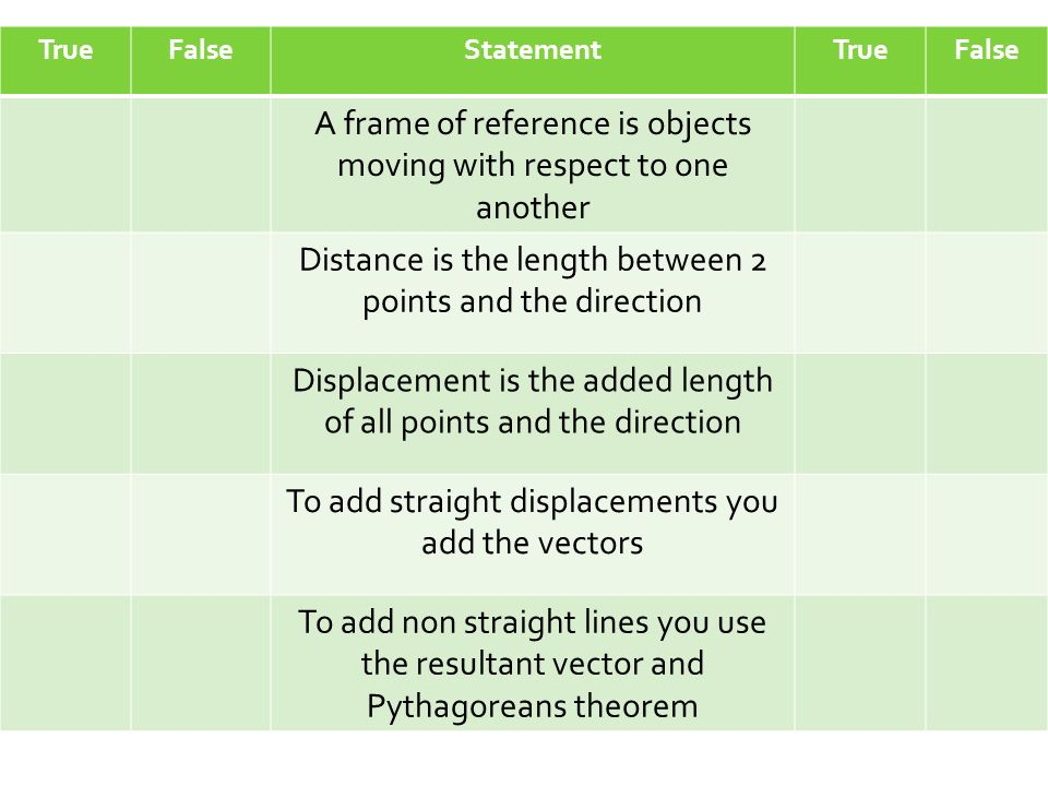 TrueFalseStatementTrueFalse A frame of reference is objects moving with respect to one another Distance is the length between 2 points and the direction Displacement is the added length of all points and the direction To add straight displacements you add the vectors To add non straight lines you use the resultant vector and Pythagoreans theorem
