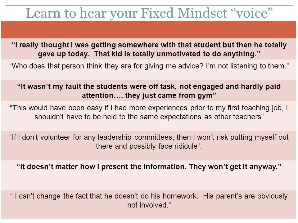 Learn to hear your Fixed Mindset voice I really thought I was getting somewhere with that student but then he totally gave up today.