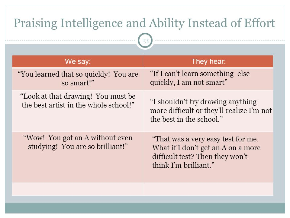 13 Praising Intelligence and Ability Instead of Effort We say:They hear: You learned that so quickly.