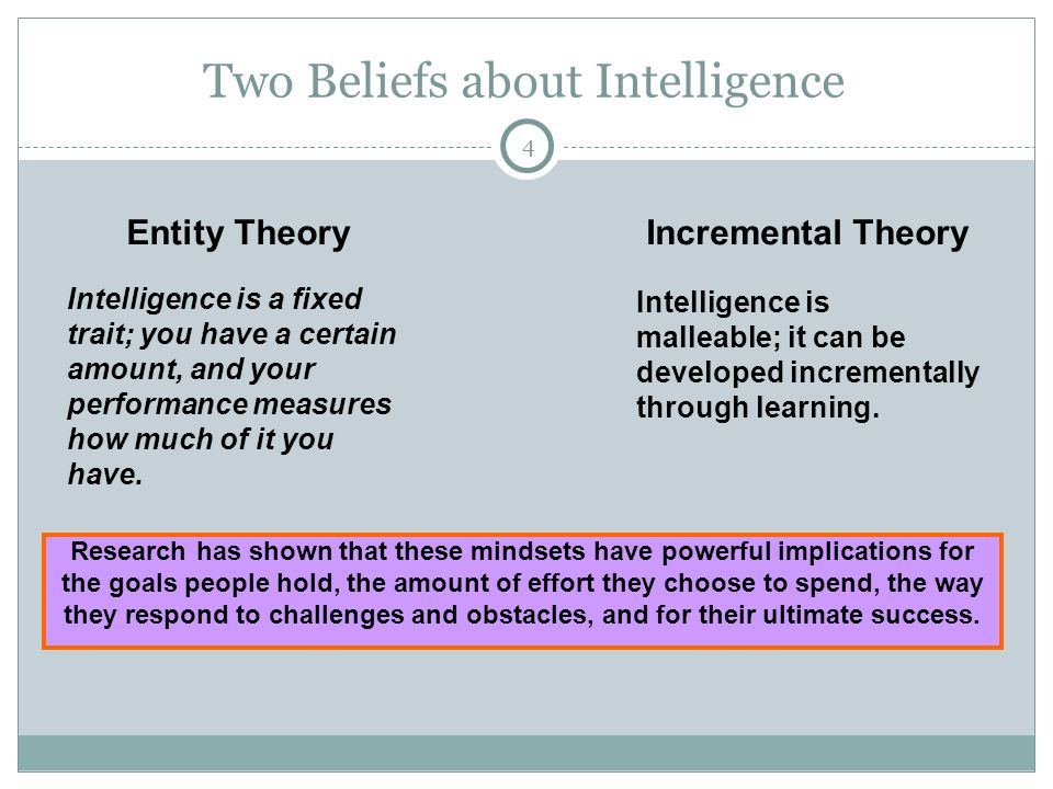 4 Two Beliefs about Intelligence Incremental Theory Intelligence is malleable; it can be developed incrementally through learning.