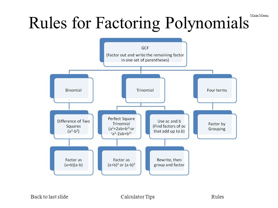 How to divide polynomials: 10 steps (with pictures) wikihow.