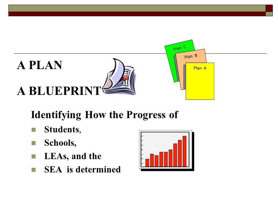 A PLAN A BLUEPRINT Identifying How the Progress of Students, Schools, LEAs, and the SEA is determined
