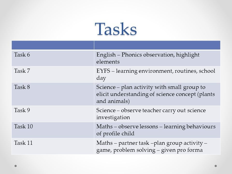 Tasks Task 6English – Phonics observation, highlight elements Task 7EYFS – learning environment, routines, school day Task 8Science – plan activity with small group to elicit understanding of science concept (plants and animals) Task 9Science – observe teacher carry out science investigation Task 10Maths – observe lessons – learning behaviours of profile child Task 11Maths – partner task –plan group activity – game, problem solving – given pro forma
