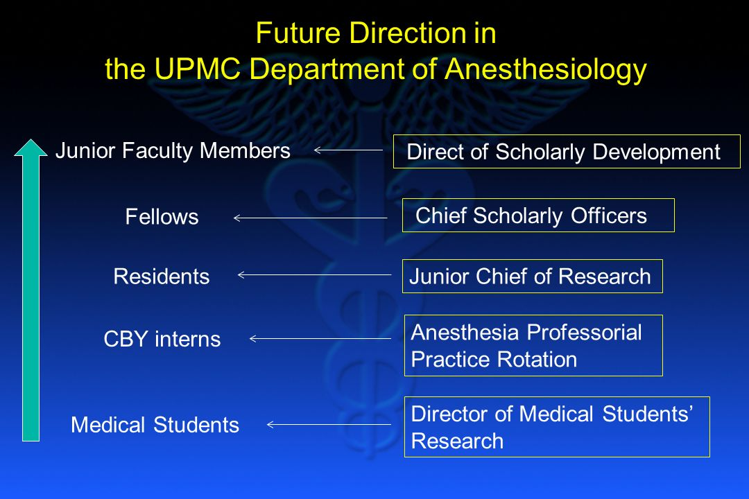 Rita M  Patel, MD Professor of Anesthesiology Vice-Chair