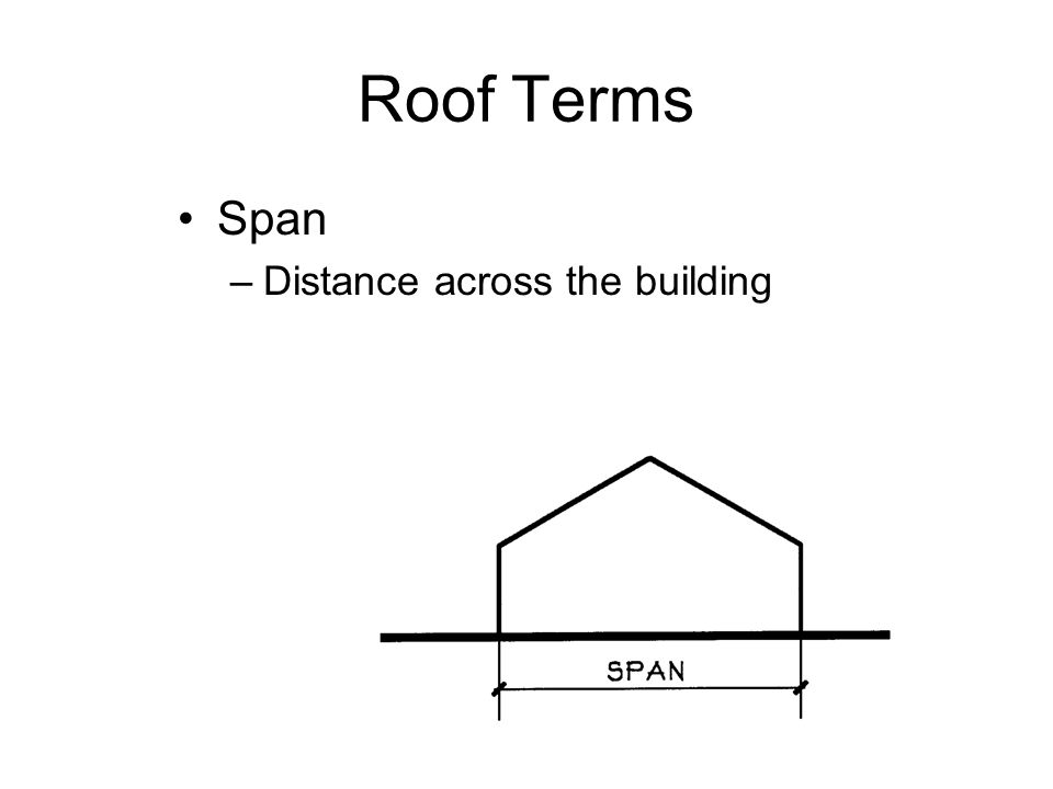 1 roof terms span distance across the building - Roof Terms