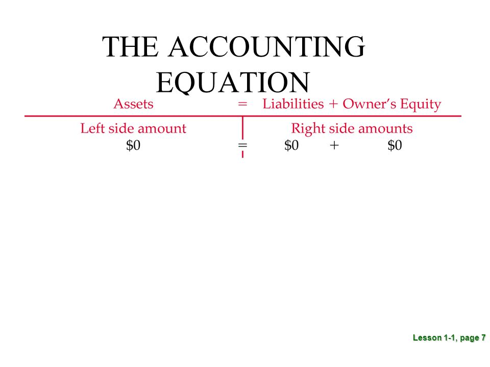 THE ACCOUNTING EQUATION Lesson 1-1, page 7