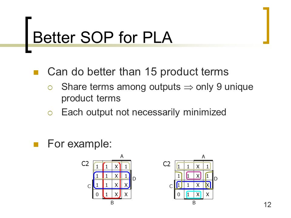 12 Better SOP for PLA Can do better than 15 product terms  Share terms among outputs  only 9 unique product terms  Each output not necessarily minimized For example: C2 1 1 X X X X 0 1 X X D A B C 1 1 X X X X 0 1 X X D A B C C2