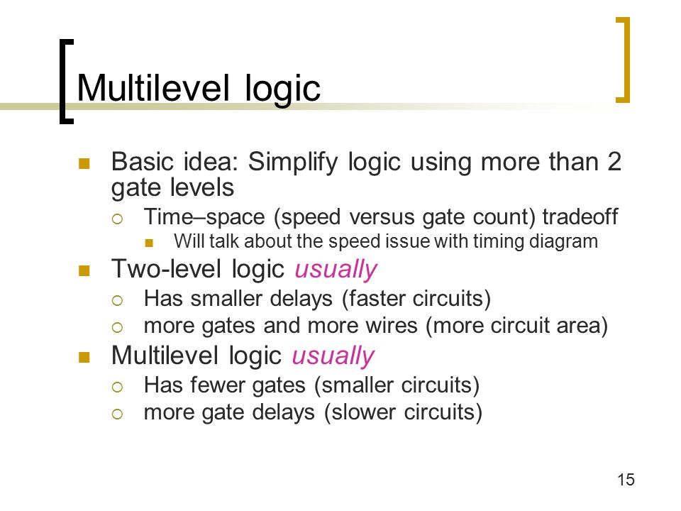 15 Multilevel logic Basic idea: Simplify logic using more than 2 gate levels  Time–space (speed versus gate count) tradeoff Will talk about the speed issue with timing diagram Two-level logic usually  Has smaller delays (faster circuits)  more gates and more wires (more circuit area) Multilevel logic usually  Has fewer gates (smaller circuits)  more gate delays (slower circuits)