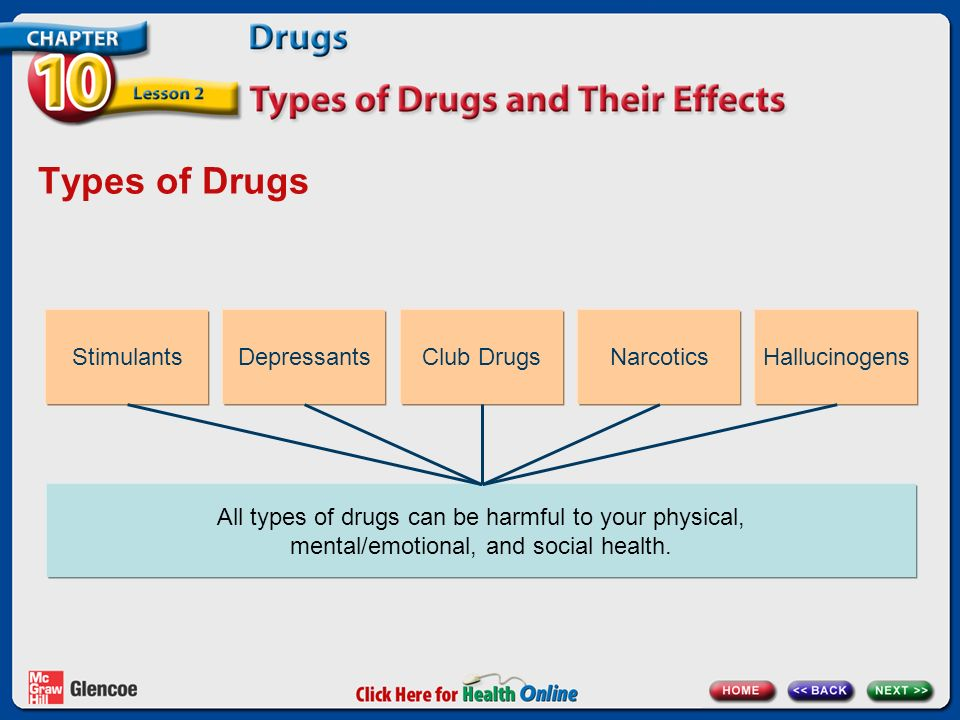 Types of Drugs StimulantsDepressantsClub DrugsNarcoticsHallucinogens All types of drugs can be harmful to your physical, mental/emotional, and social health.