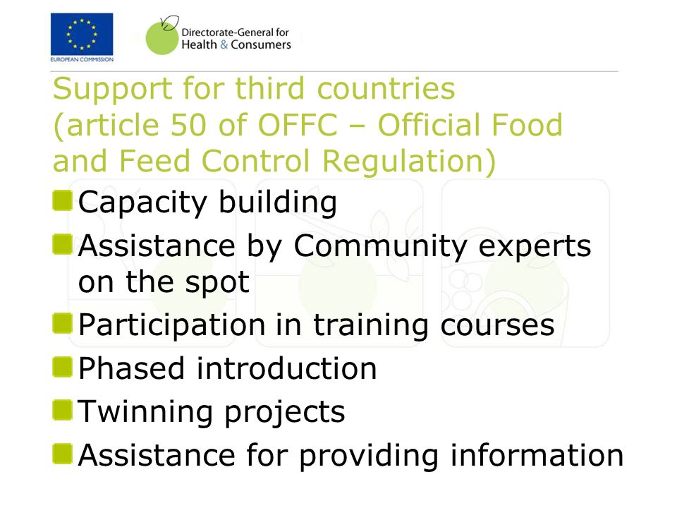 Support for third countries (article 50 of OFFC – Official Food and Feed Control Regulation) Capacity building Assistance by Community experts on the spot Participation in training courses Phased introduction Twinning projects Assistance for providing information