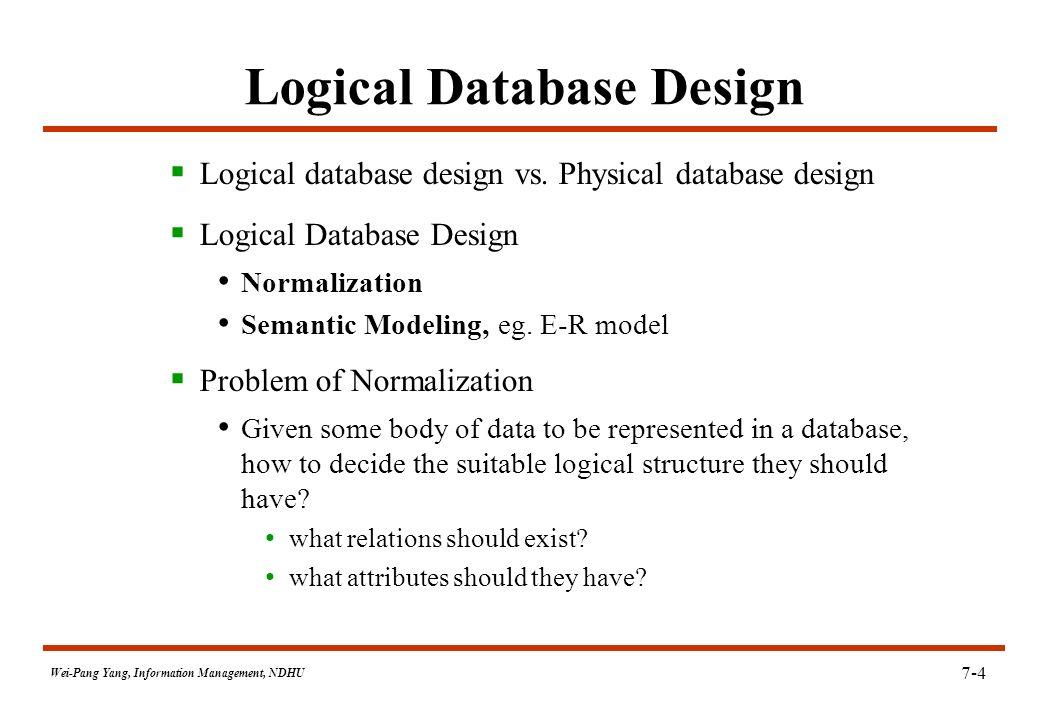 Logical Database Design Unit 7 Logical Database Design Ppt Download,Colored Paper Design For Scrapbook