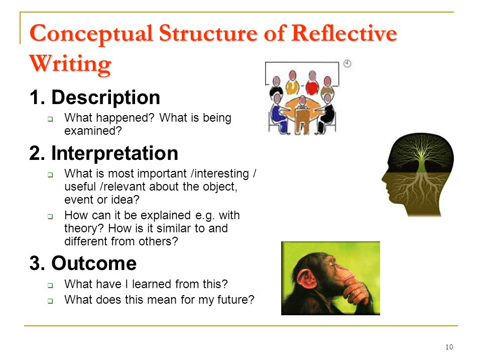 johns model of structural reflection on clinical Following an adaption of johns' model of structured reflection (jasper, 2003), i will discuss an event that occurred during my residential placement as a nursing student, what i have learnt and how i would act if the situation arose again.