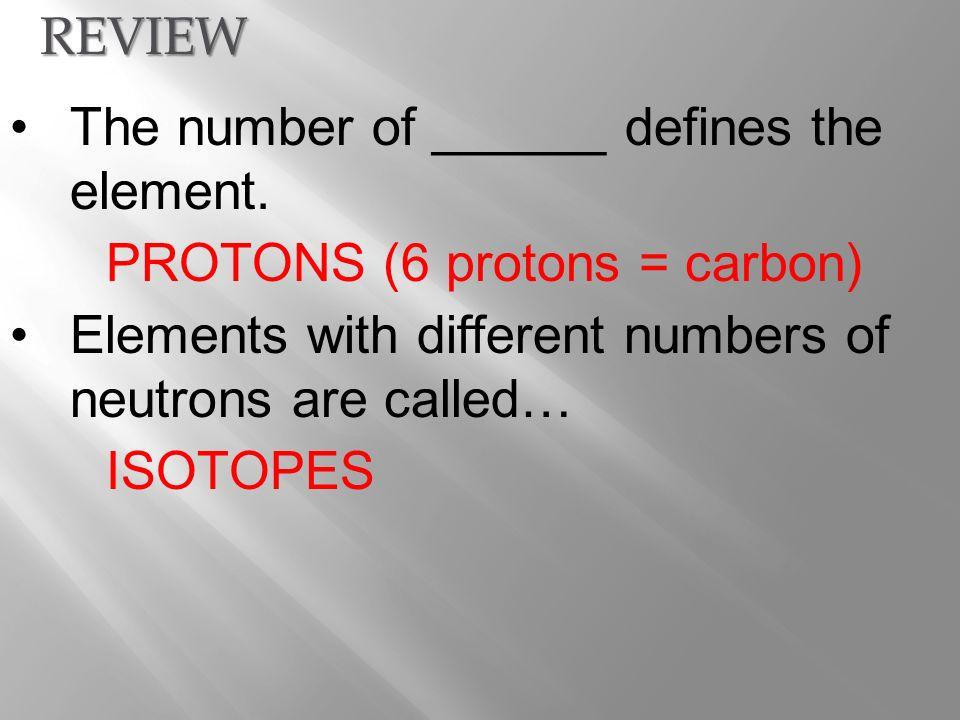 Defining the Atom > A neutron walks into a bar and asks how
