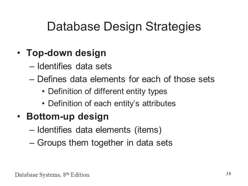 Bottom up design definition